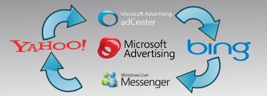 Microsoft Adcenter et Advertising