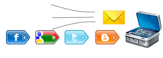 Outils webmarketing