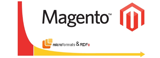 microformats-magento-longue-traîne