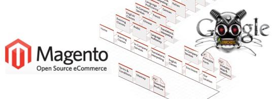 gestion-sitemap-XML-magento